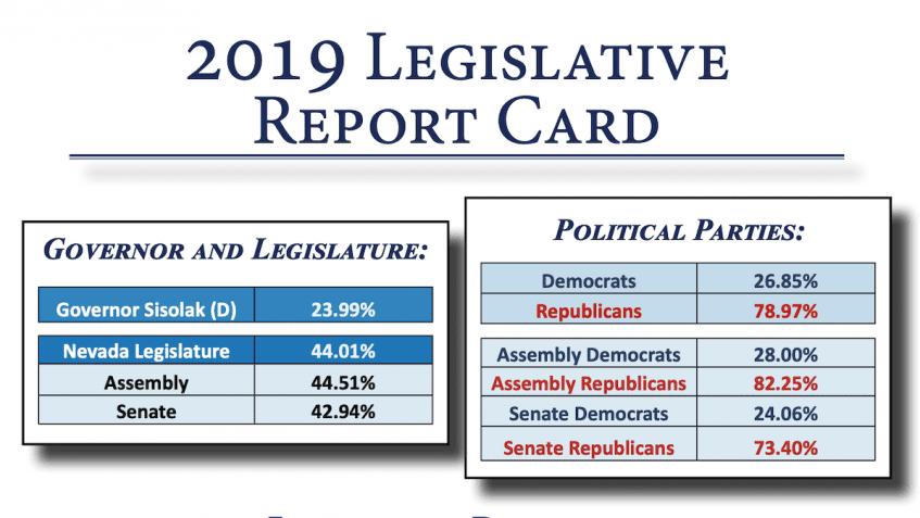 report card 2019